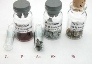 Stickstoff-gruppe